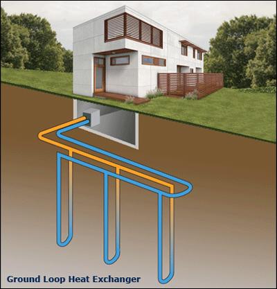 loop heat exchanger